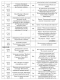"Демонстрационная программа III Национального форума ""Музеи Беларуси"", стр. 3, Могилёв 2016"